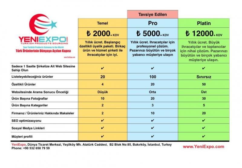 Yeniexpo'da firmanız için ücretsiz 50 ürün.  basic, pro veya platin üyesi olarak katılın