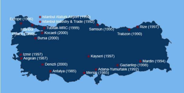 Free trade zones of turkey