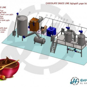 Tasty Chocolate Syrup Production Plant High Quality AlHariri LionMak 2020