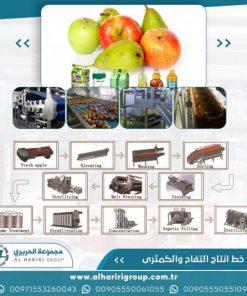 Apple dryer lines al hariri group alharirigrup yeniexpo exporter